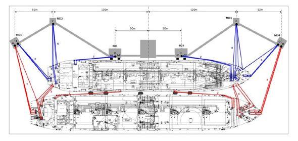 Mooring system design - Aktis Hydraulics